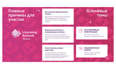 Moscow_Licensing_Summit_2021